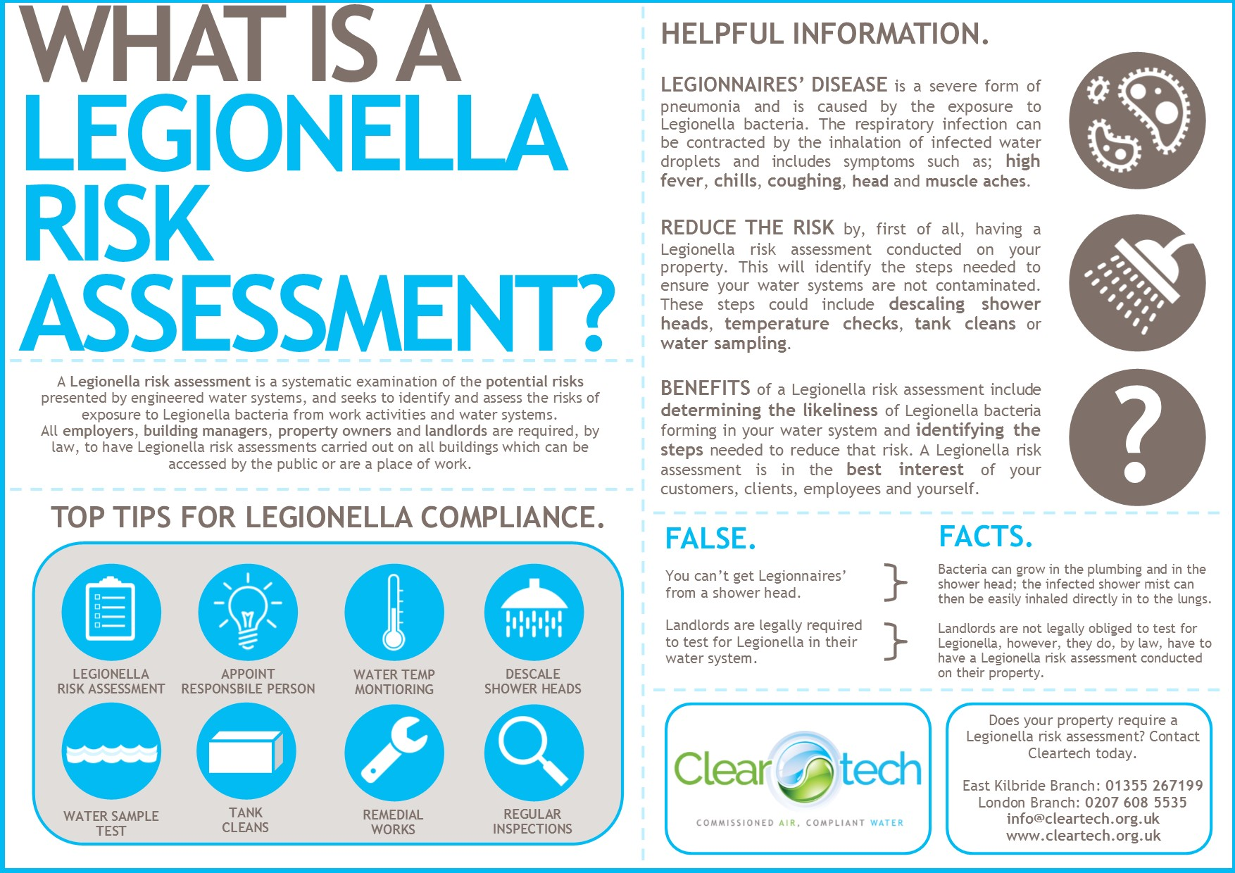 What is Legionella Risk Assessment